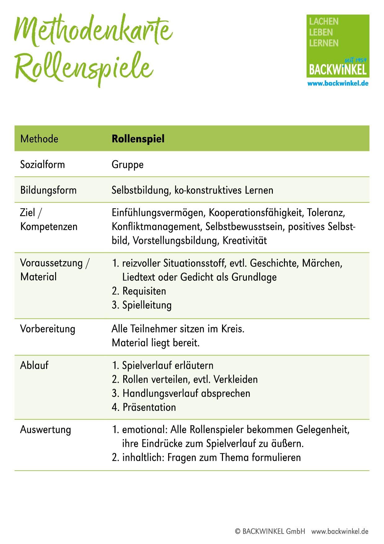 Rollenspiele A2 Deutsch Lernen Daf Lernen 3